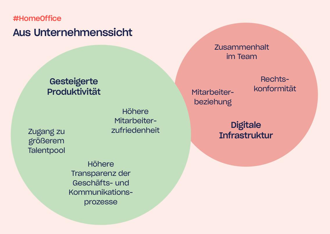 Blogartikel-Grafik-HO-2